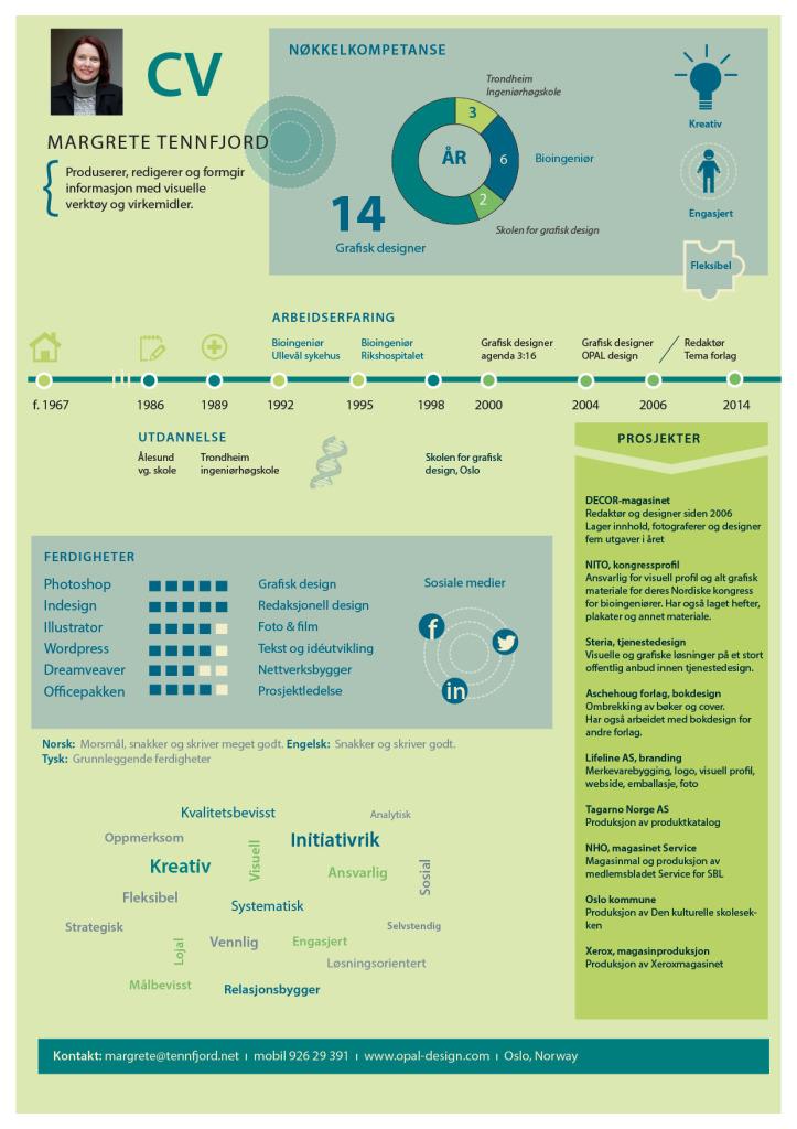 Infografikk CV for Margrete Tennfjord